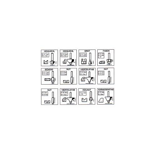 Einhell FS 12 12/1 set glodala (4350199)